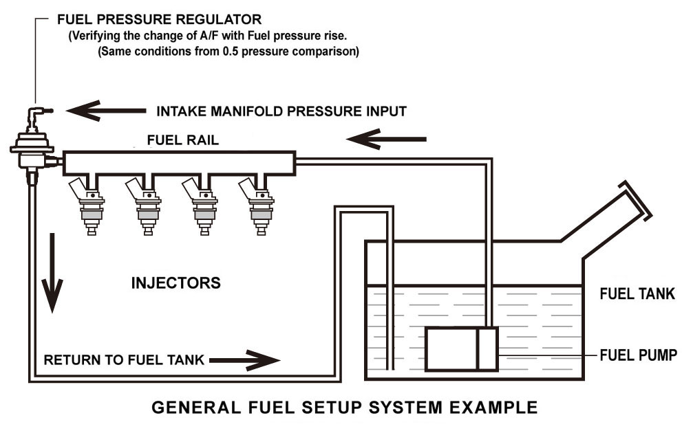 fuel pump location on 1999 chevy tahoe  fuel  free engine
