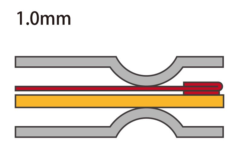 Gasket cross-section