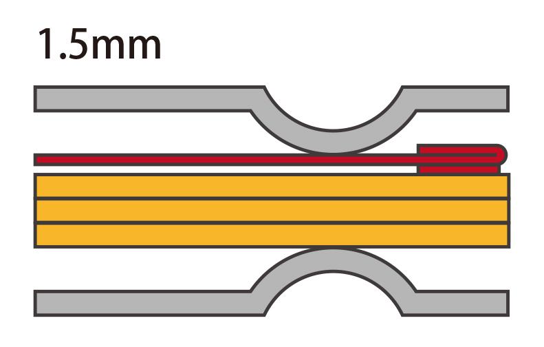 Gasket cross section